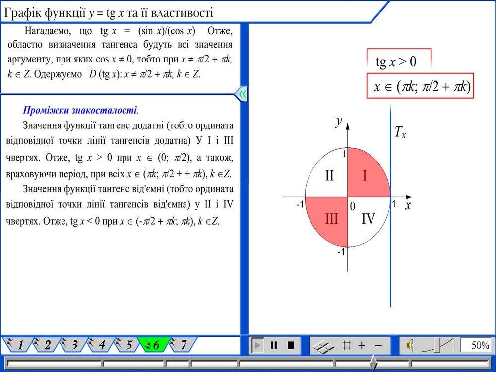 Алгебра 10 клас -  (мультимедийный учебник)