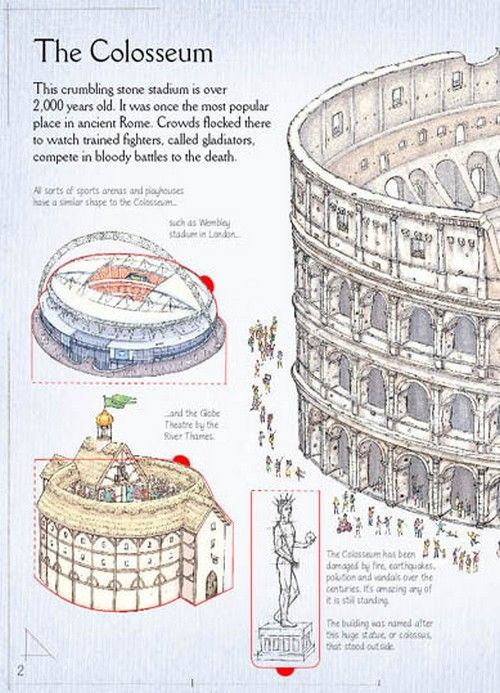 See Inside: Famous Buildings - Rob Lloyd Jones (книга)