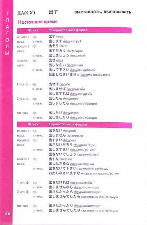 Японский язык. Справочник по глаголам -  (книга)