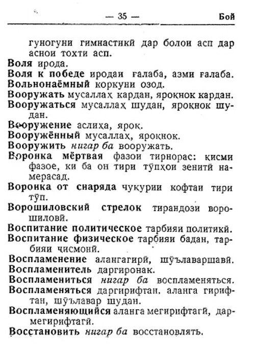 Русско-таджикский словарь-тренажер - Захаров А. А. (книга)