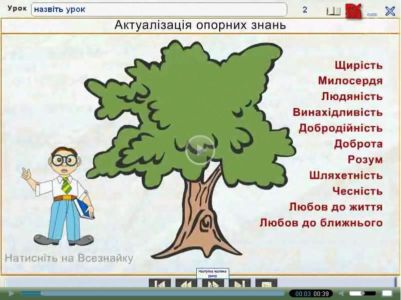 Світова література 6 клас (Зарубіжна література 6 клас) -  (Multimedia tutorial)