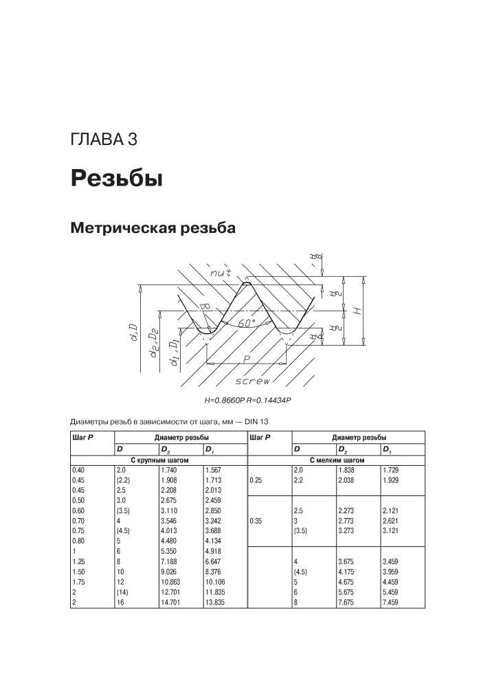 Краткий справочник машиностроителя-международника -  (книга)