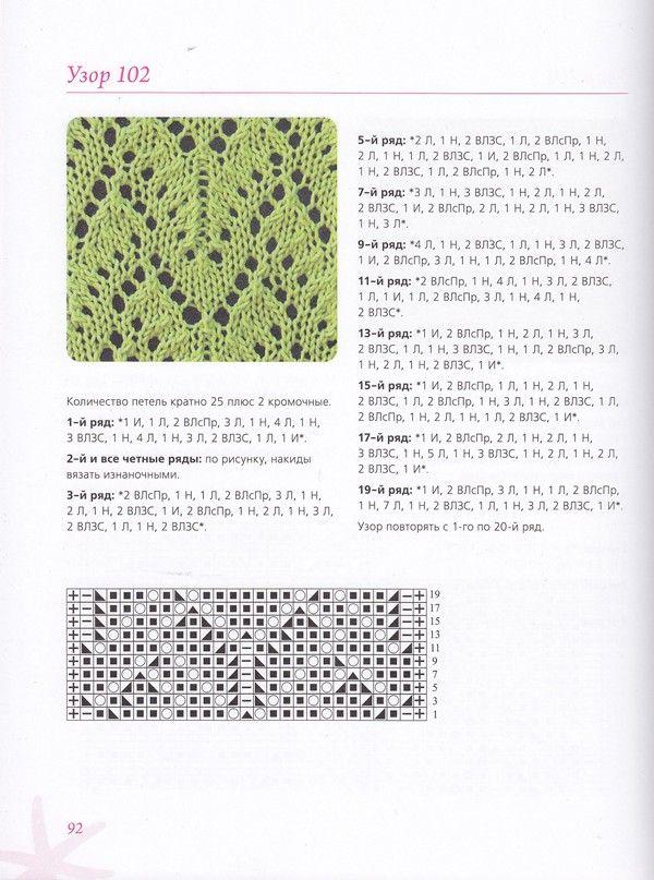 Вязание спицами схемы узоров с пояснением 87